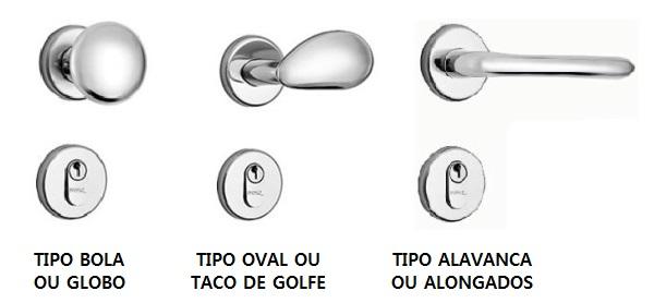 TIPOS DE MAÇANETAS