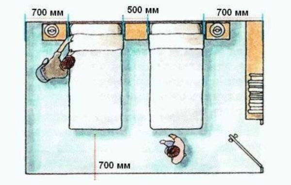quartos com duas camas medidas minimas